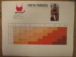Check out this great size chart for determining your Fancies bralette size (click to view full-size). Can you believe this chart isn't on Freya's website??